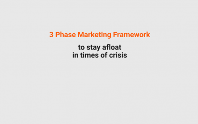 VUCANION 3 Phase Marketing Framework in Crisis